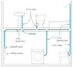 bathroom sink drain stub height laundry tub rough proper height for bathroom sink drain rough in plumbing