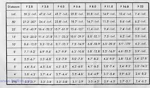Mm To Inch Socket Chart Ciro 35 Instruction Manual User Manual Pdf Manual Free