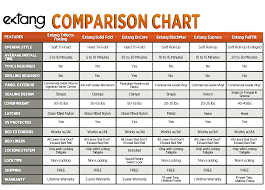 Truck Towing Capacity Chart Truck Towing Capacity Comparison Chart Towing