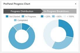 Pro Panel Ii Color Chart Propanel Enhanced Reporting Learndash