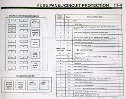 98 ford f250 fuse diagram explore wiring diagram on the net • 98 ford f 150 under hood fuse box diagram html autos post 1998 ford f250 wiring diagram 1998 ford f250 radio wiring diagram