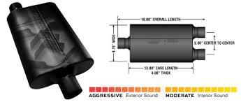 Flowmaster Aggressive Chart Flowmaster Super 44 Series Muffler