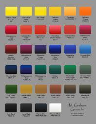M Graham Color Chart M Graham Gouache Only Color Chart Wetcanvas