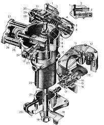 Лабораторная работа РУЛЕВОЕ УПРАВЛЕНИЕ КОЛЕСНЫХ ТРАКТОРОВ И  Гидроусилитель рулевого управления трактора МТЗ 80