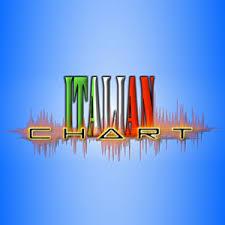 Italian Chart Commons Radio
