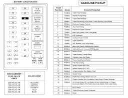 ford f 250 fuse panel diagram wiring diagram value 2007 ford f250 super duty fuse panel diagram wiring diagram user 2007 ford f250 fuse box