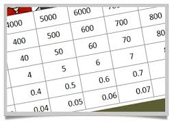 Gattegno Place Value Chart Gattegno Chart Mathsticks Com