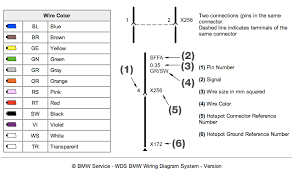 wiring diagram bmw z4 wiring image wiring diagram wds bmw wiring diagram system z4 forum com on wiring diagram bmw z4
