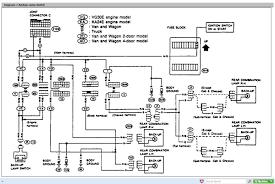 nissan wiring diagram symbols wiring diagram car stereo wiring diagram symbols wirdig