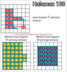 Kunci jawaban buku paket ekonomi kelas 10 bab 3. Tugas 2 Bahasa Indonesia Kelas 10 Halaman 187 Cara Golden