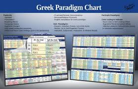 Biblical Greek Paradigm Chart Minimize Memorization Through Similarity Recognition