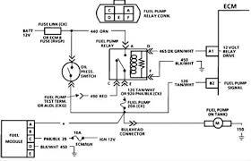 88 Chevy K2500 Wiring Diagram Ford Bronco Wiring Diagram