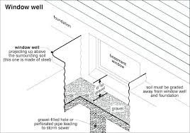 Egress Window Size Chart Double Hung Window Sizes Chart Watchmyhouse Info