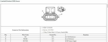 ls7 cam sensor wiring wiring diagram load cmp wire diagram online wiring diagram ls7 cam sensor wiring