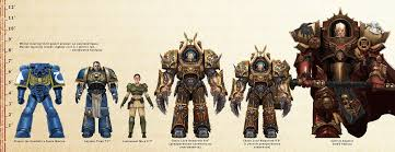 Space Marine Height Chart Pin By Robert Ly On Battle Lifestyle Art Warhammer 40000