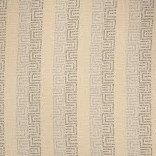 image of stained fabrics के लिए इमेज परिणाम
