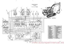 similiar excavator hydraulic system diagram keywords 853 x 580 jpeg 116kb caterpillar hydraulic circuit 320c auto repair