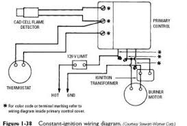 similiar oil boiler wiring keywords alternator wiring diagram car repair manuals and wiring diagrams