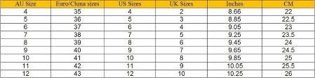 Does Malaysia Use Uk Or Us Shoe Size