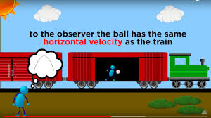 relative motion and inertial reference frames