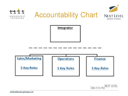Eos Accountability Chart Roles 64 Conclusive Eos Accountability Chart Template