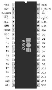 6502 architecture. 6502 pin configuration 40pin dip architecture