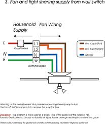 4 wire pc fan wiring diagram wire center \u2022 Diagram of Back of Xbox 360 ceiling fan 4 wire switch wiring diagram wire data u2022 rh coller site ceiling fan wiring