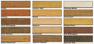 Kbm Carpentry Services Inc