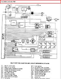 land rover fuel pump diagram wiring diagrams best working on a 1994 land rover defender first the fuel pump in the honda fuel
