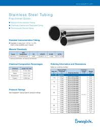 Stainless Steel Tubing Dimensions