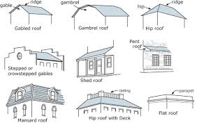 roof form dictionary of architectural terms phmc pennsylvania