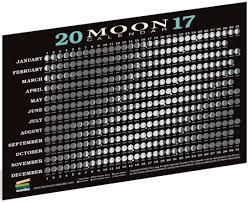 2017 Moon Calendar Card