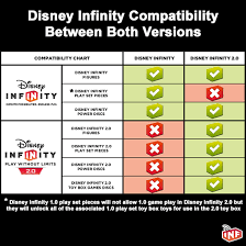 Disney Infinity Available For Free On The Na Eshop Starting