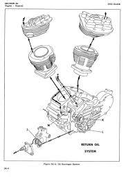 Harley Flathead Wiring Diagram