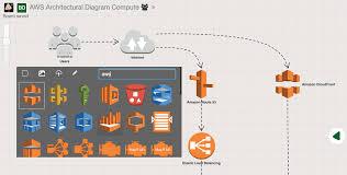 Draw Aws Architecture Diagrams Online