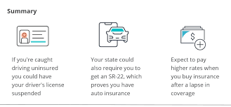 The mib records the details of all insured cars in the uk and. The Penalties For Driving Without Insurance
