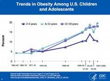 conclusion to childhood obesity essay essay writing harvard conclusion to childhood obesity essay