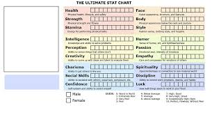 Ultimate Stat Chart Guyfawkes115 Flickr