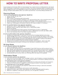 Partnership Proposal Samples 12 Business Partnership Proposal Example Cover Letter