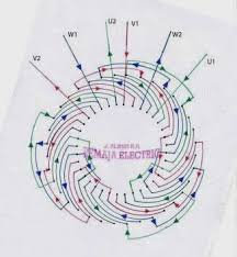 june 2014 electrical winding wiring diagrams 10 Pole Motor Wiring Diagram 10 Pole Motor Wiring Diagram #6 Single Phase Motor Wiring Diagrams