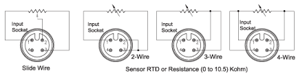 temperature transmitter for rtd m connectors tx m12 rtd c 1 and tx m12 rtd v 1