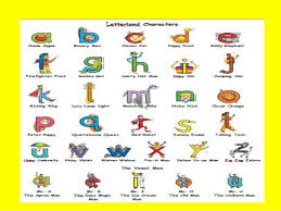 Letterland Chart Letterland