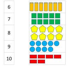 preschool-counting-worksheet-10 Â« funnycrafts