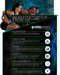 Benefits Of Group Exercise Classes Steel Fitness Riverport