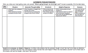 Cbt Behavior Chart 11 Abc Belief Monitoring Abc Worksheets Therapy Worksheets