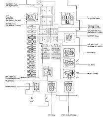 2002 toyota sequoia fuse box diagram wiring diagrams export 2004 Tundra Fuse Box Diagram at 2016 Tundra Fuse Box Diagram