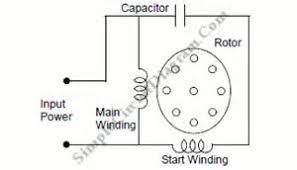 electric razor scooter wiring diagram razor e200 scooter wiring start run capacitor single phase motor wiring diagram on electric razor scooter wiring diagram
