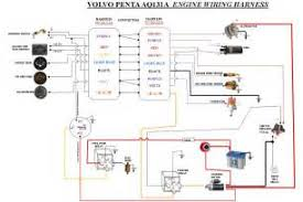 volvo penta starter motor wiring diagram volvo similiar volvo starter relay wiring diagram keywords on volvo penta starter motor wiring diagram