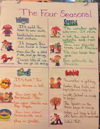 Four Seasons Anchor Chart Created With The Assistance Of