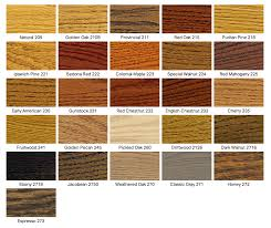 Wood Stain Color Chart Wood Farmhouse Table Red Oak